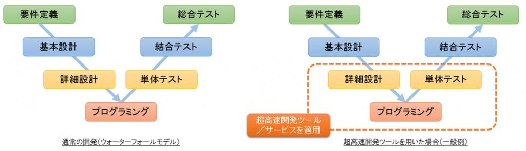 開発イメージ