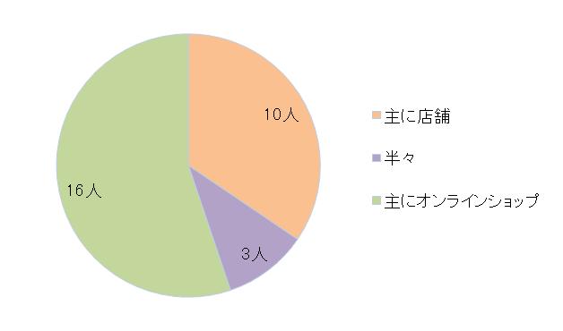 takumi-019-4-Z-01