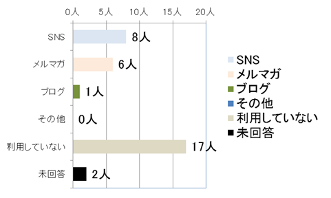 takumi-019-4-Z-03