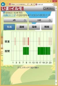 03行動履歴_0413