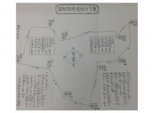 東京十社_地図_s