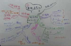 特別講演0630③