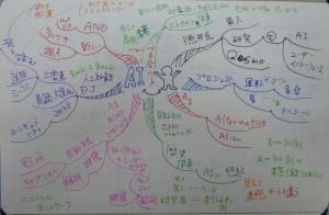 特別講演0701②